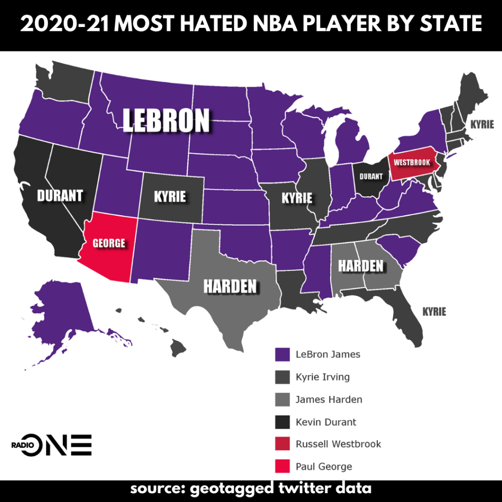 2020-21 NBA Most Hated Players